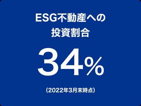 ESG不動産への投資割合48%